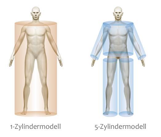 zylindermodell-koerper